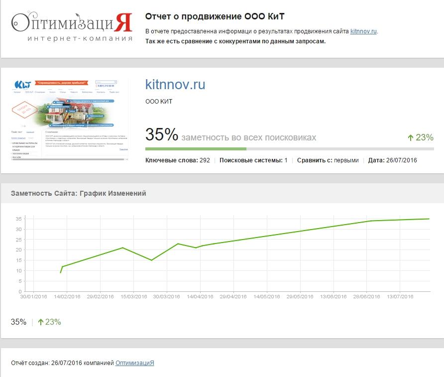 kitnnov.ru