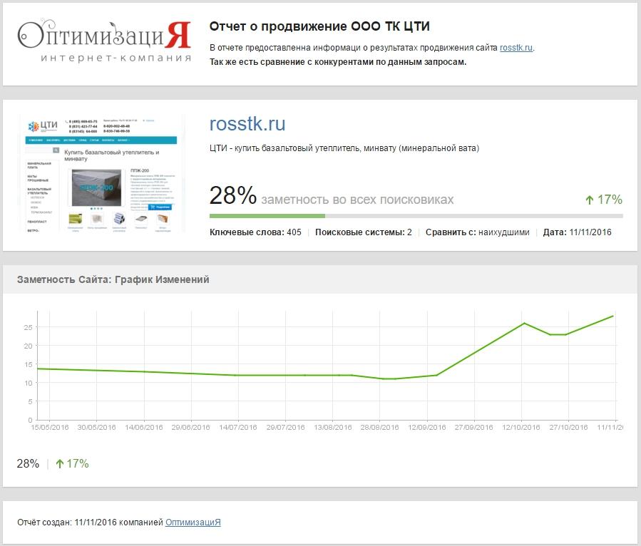 rosstk.ru