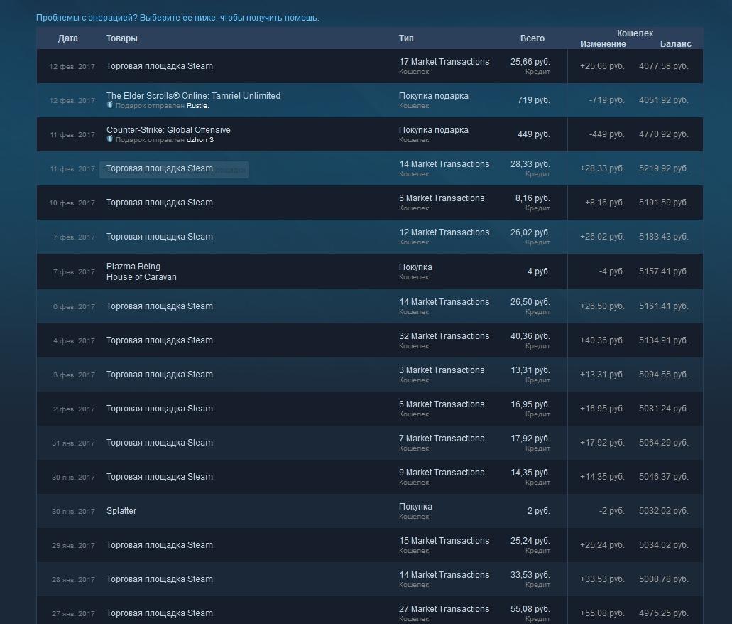 Продам игры Steam со скидкой 25%